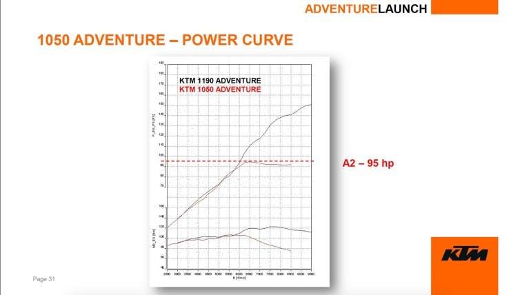KTM1050AdventurePotenza