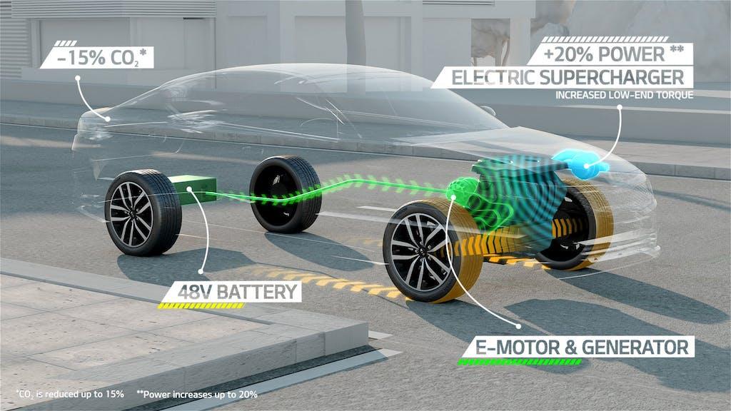 Kia Optima T-Hybrid: sovralimentazione elettrica