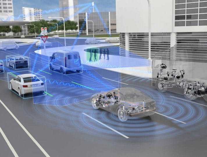 Sensori Adaptive Driver Assistance Systems