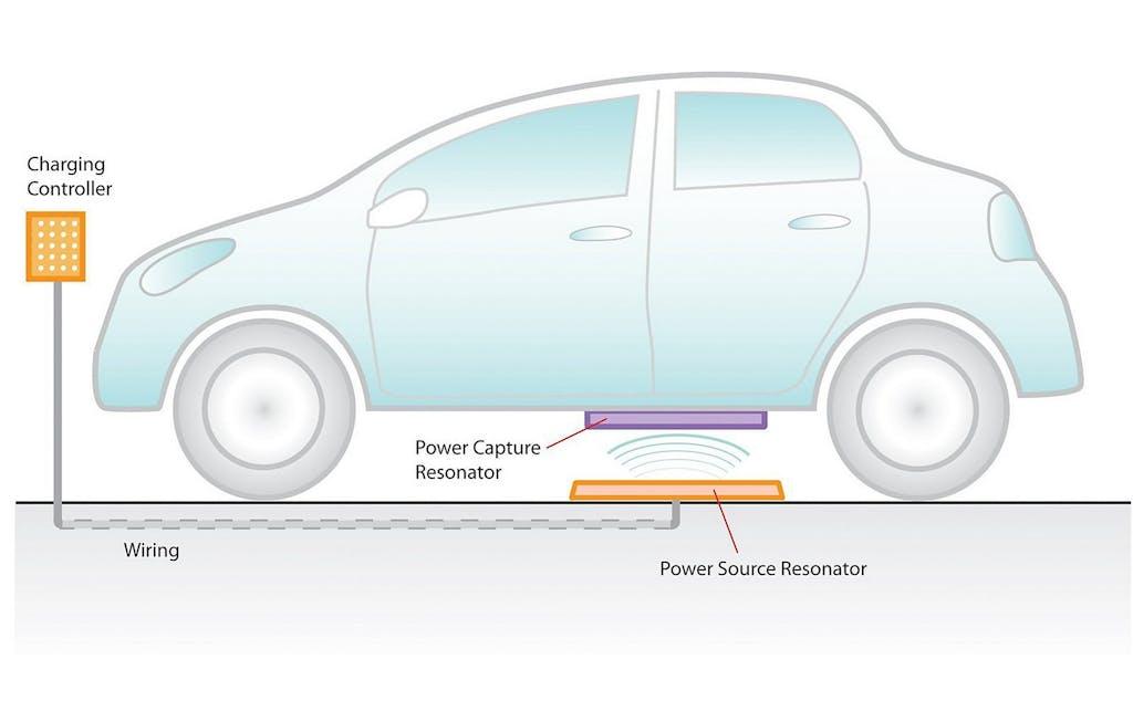 Auto elettriche? Si ricaricheranno in movimento