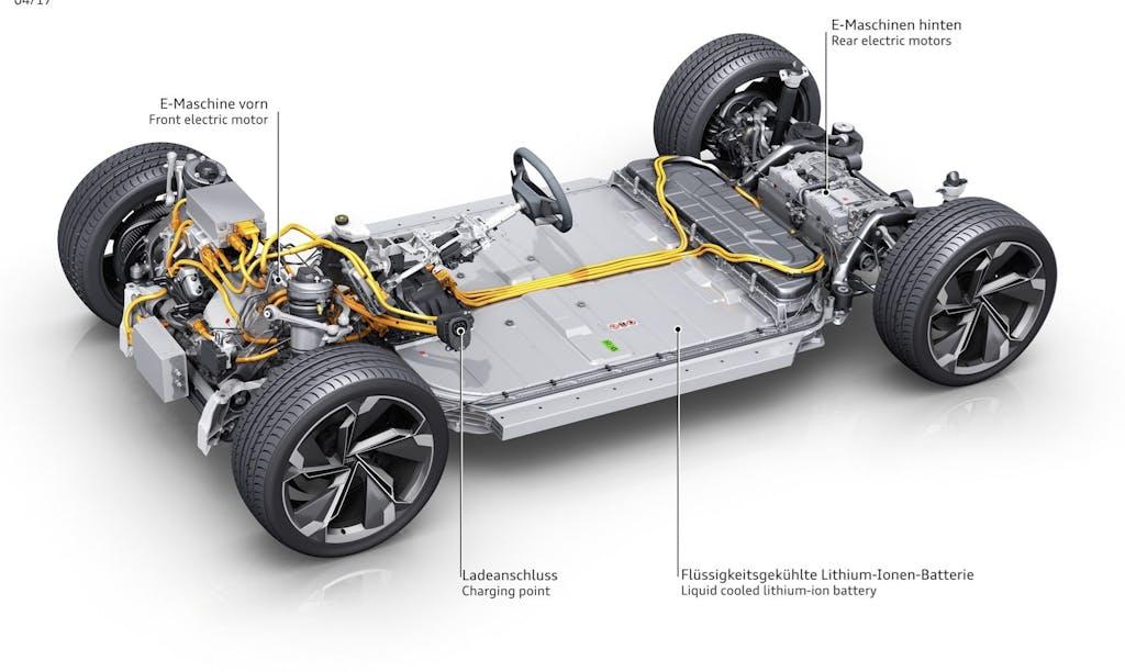 Le migliori auto elettriche