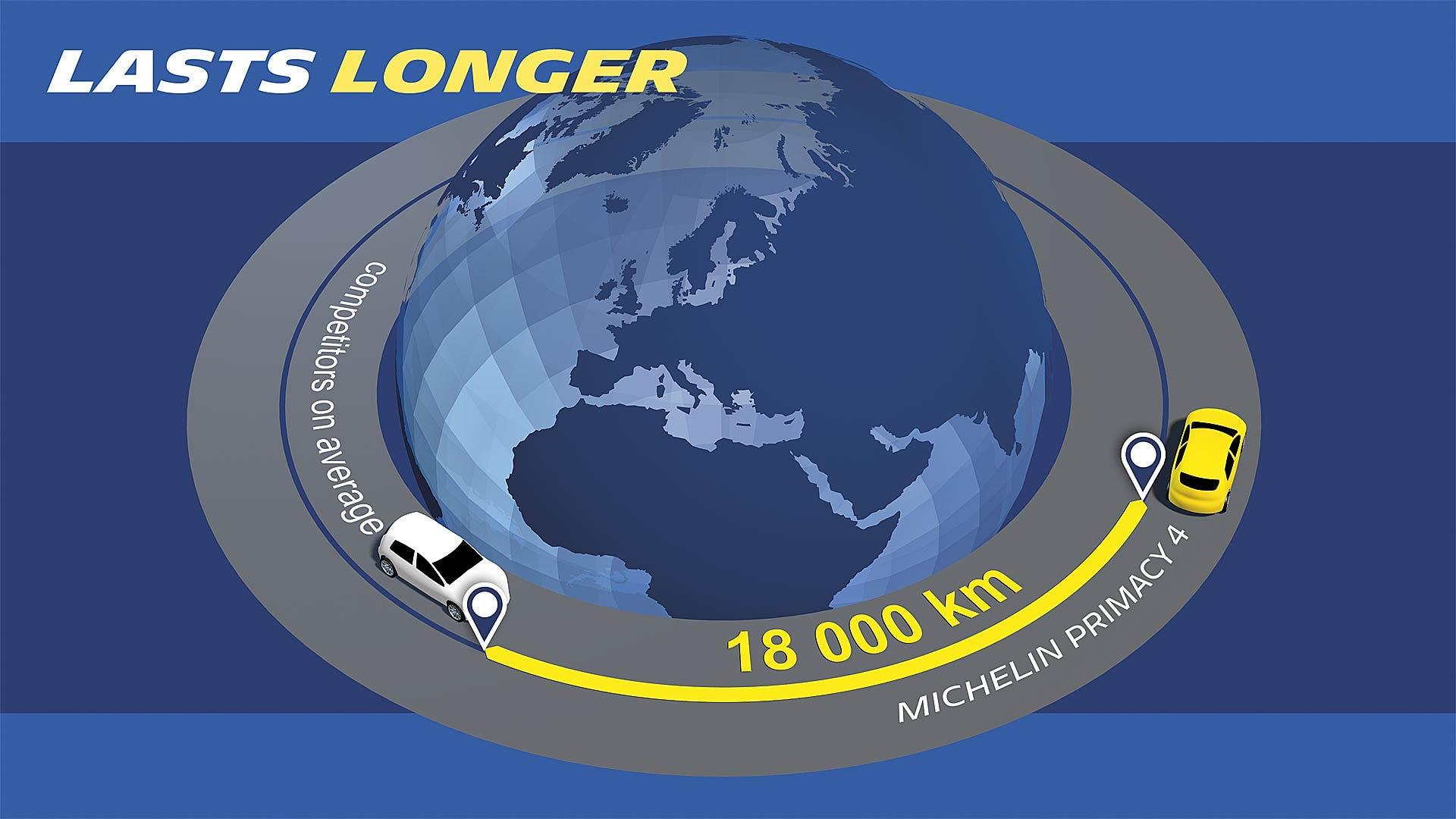 Michelin Primacy 4 campione di durata con in media 18000 chilometri in più dei concorrenti
