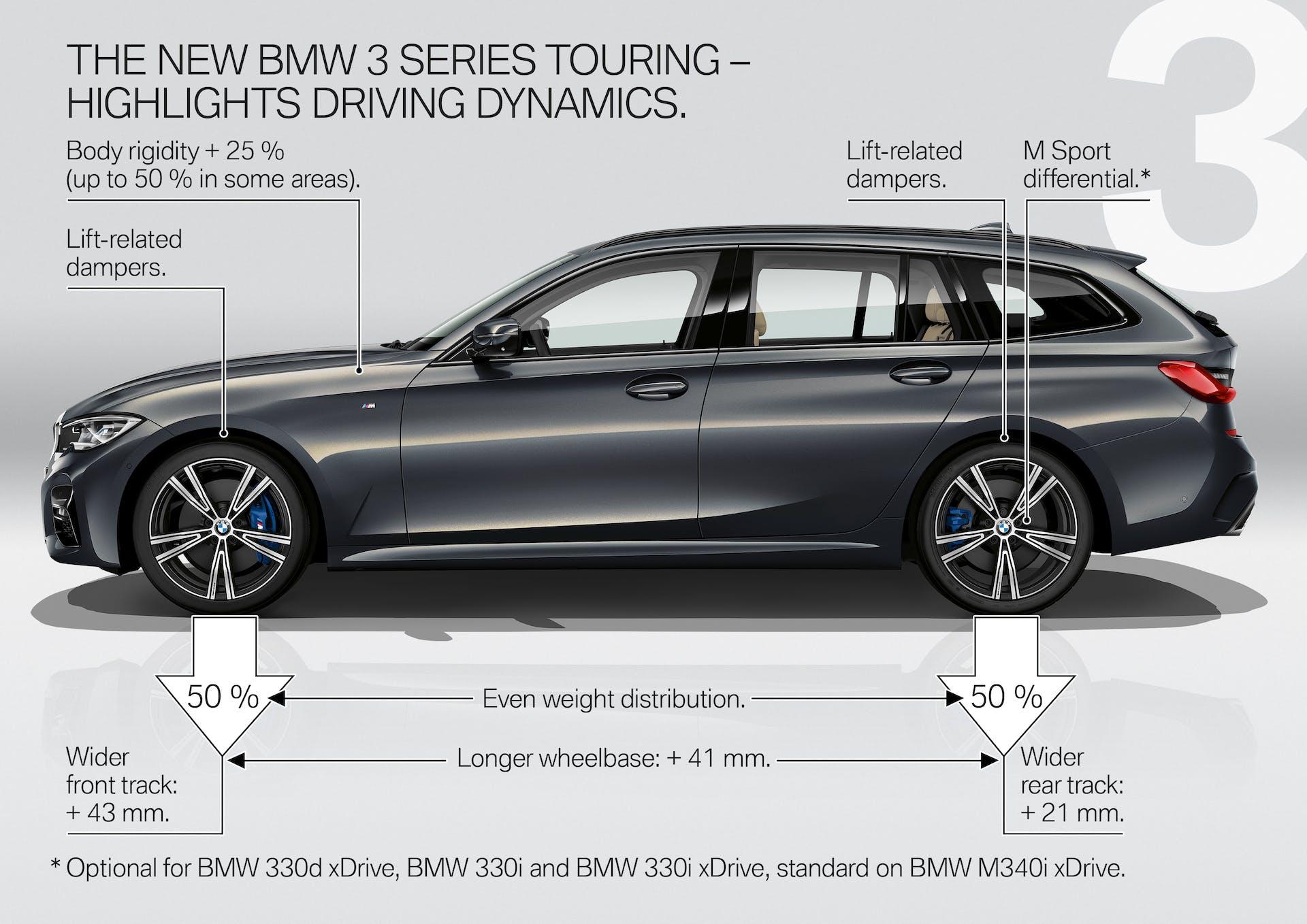 BMW Serie 3 highlights tecnici