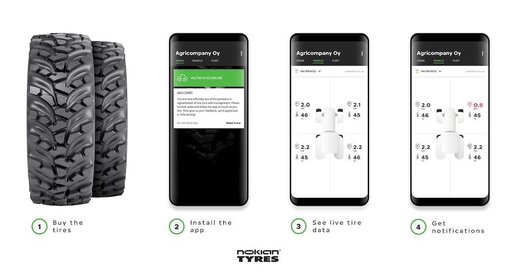 Nokian Tyres Intuitu, arrivano i sensori integrati
