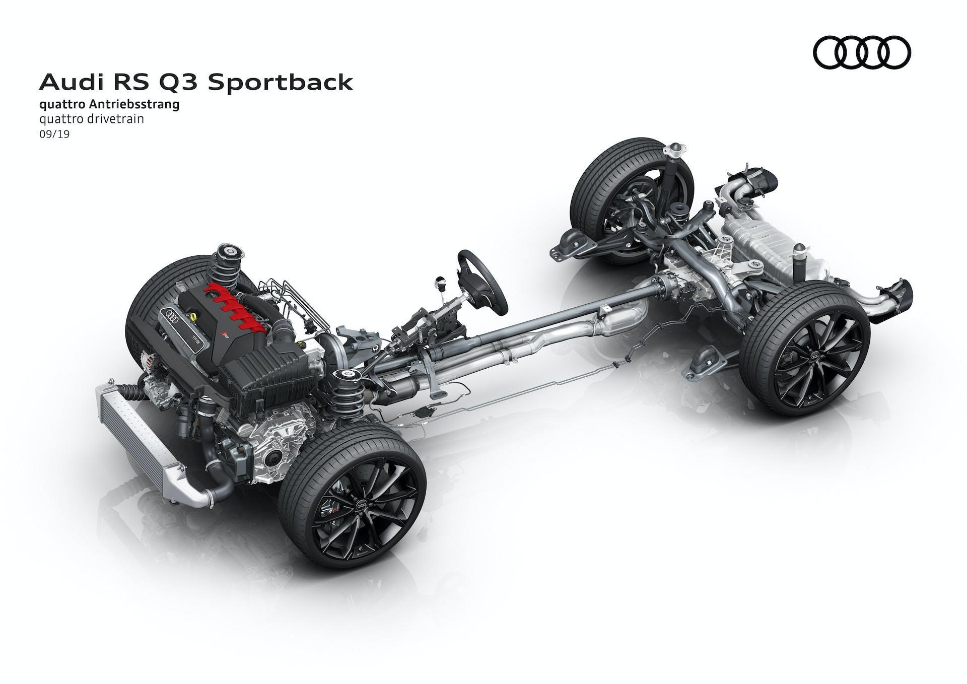 Audi RS Q3 powertrain