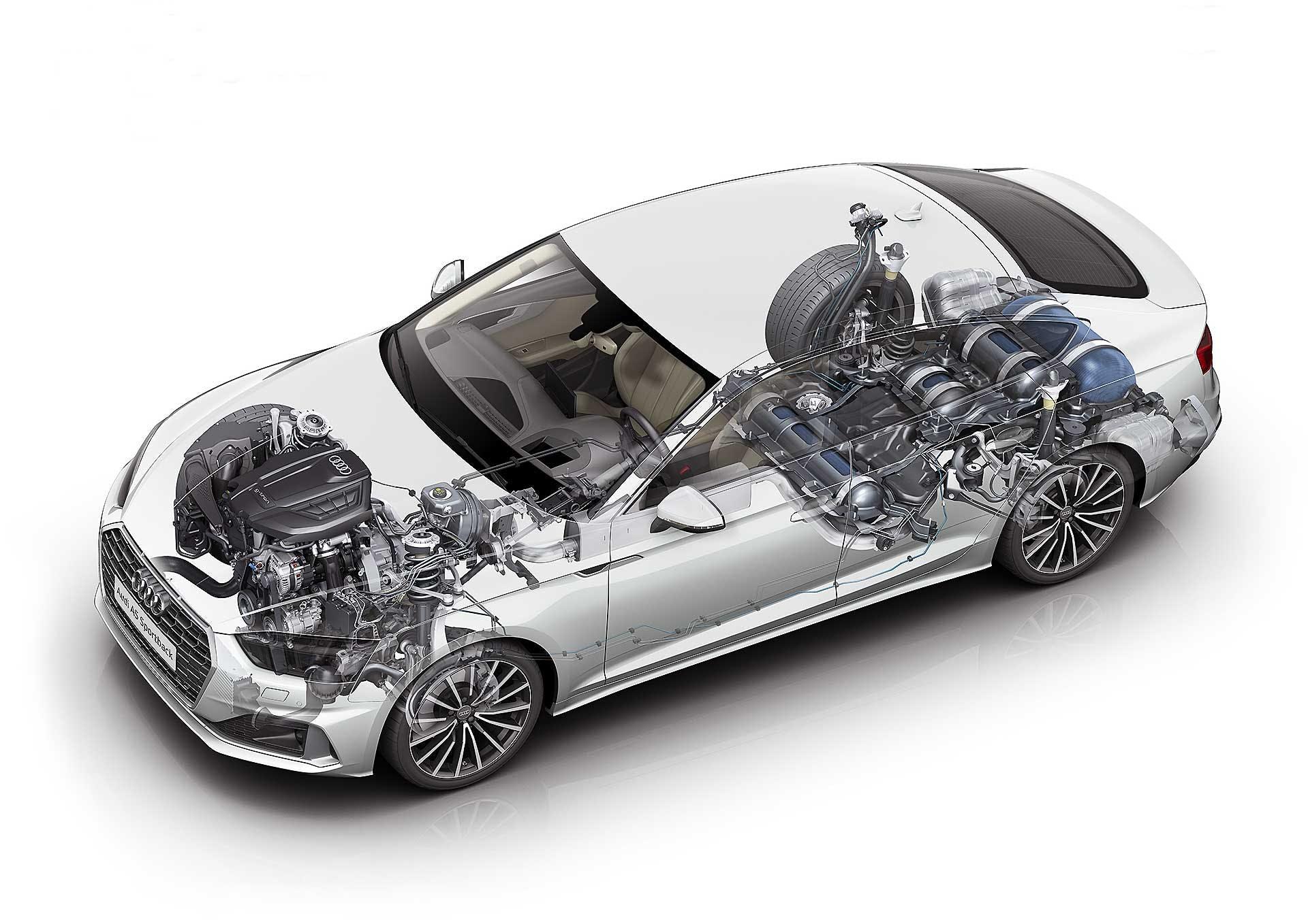 Audi A5 Sportback G-Tron migliori auto a metano schema tecnico