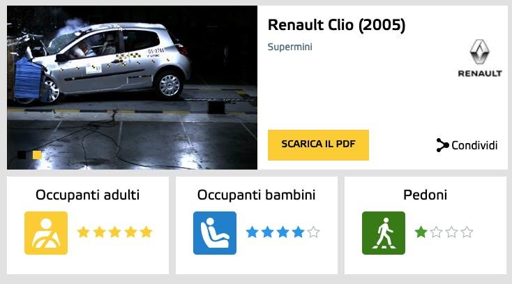 EuroNCAP Clio 3