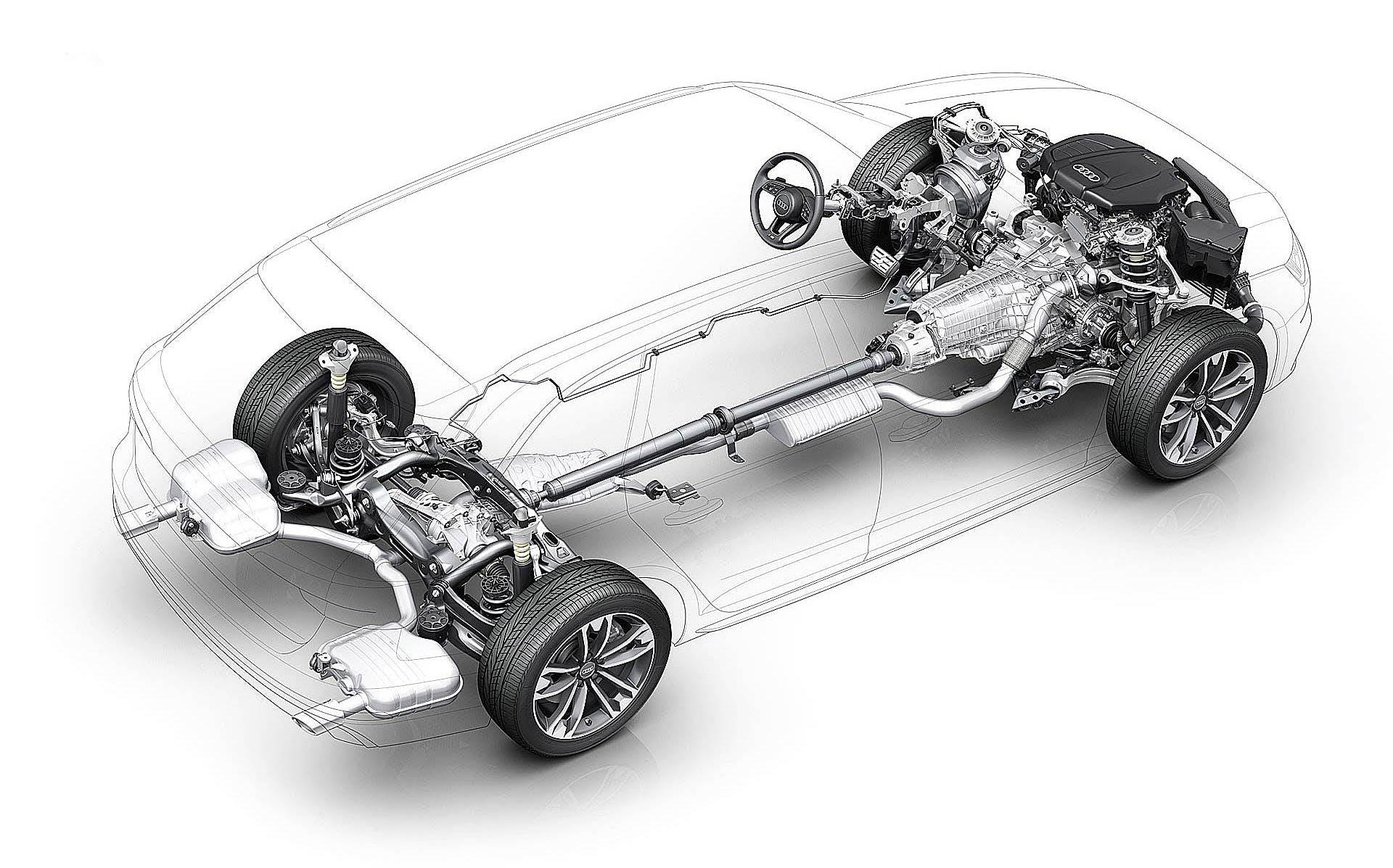 Schema in trasparenza del sistema di trazione integrale Audi quattro ultra