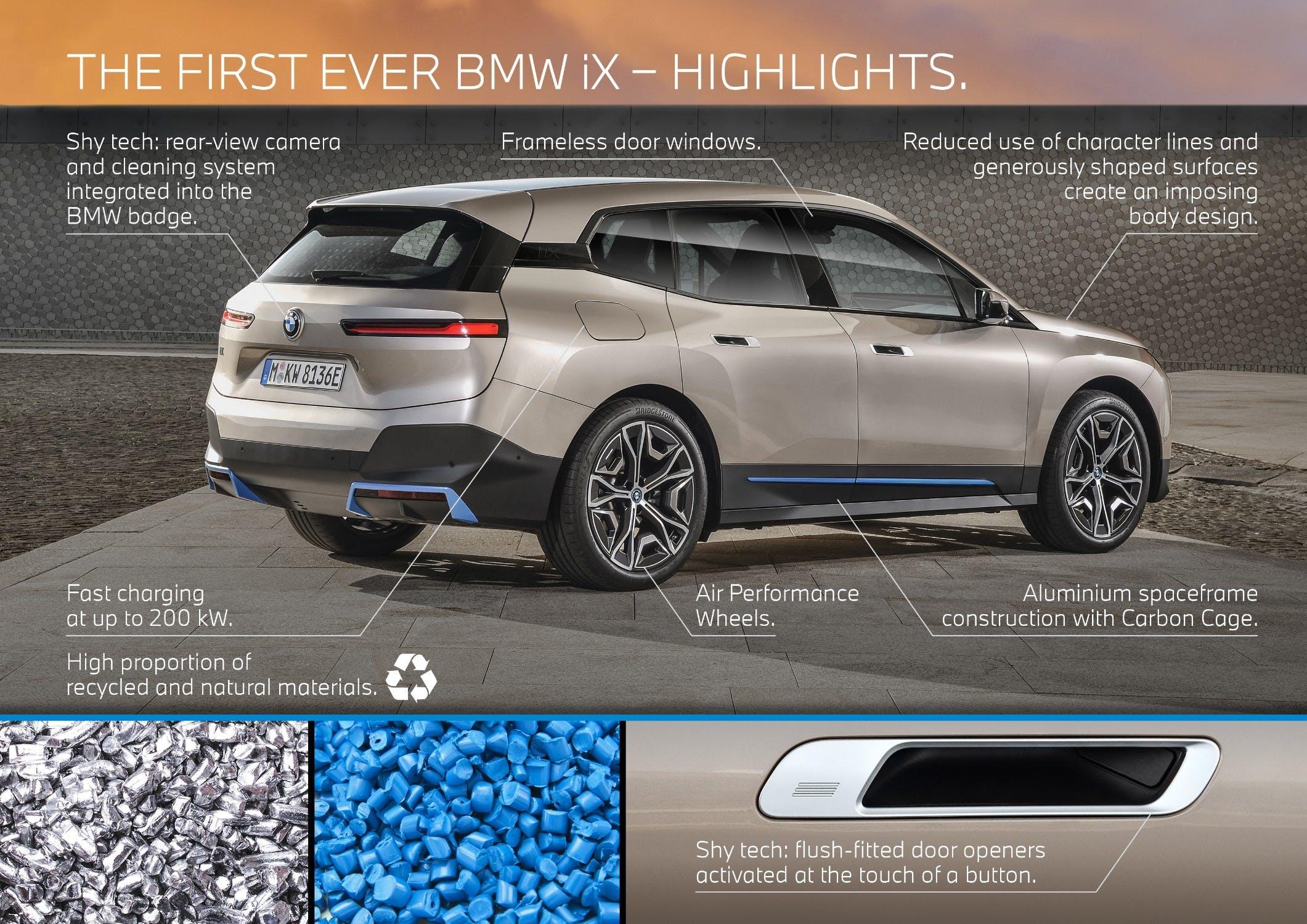 BMW iX Tech