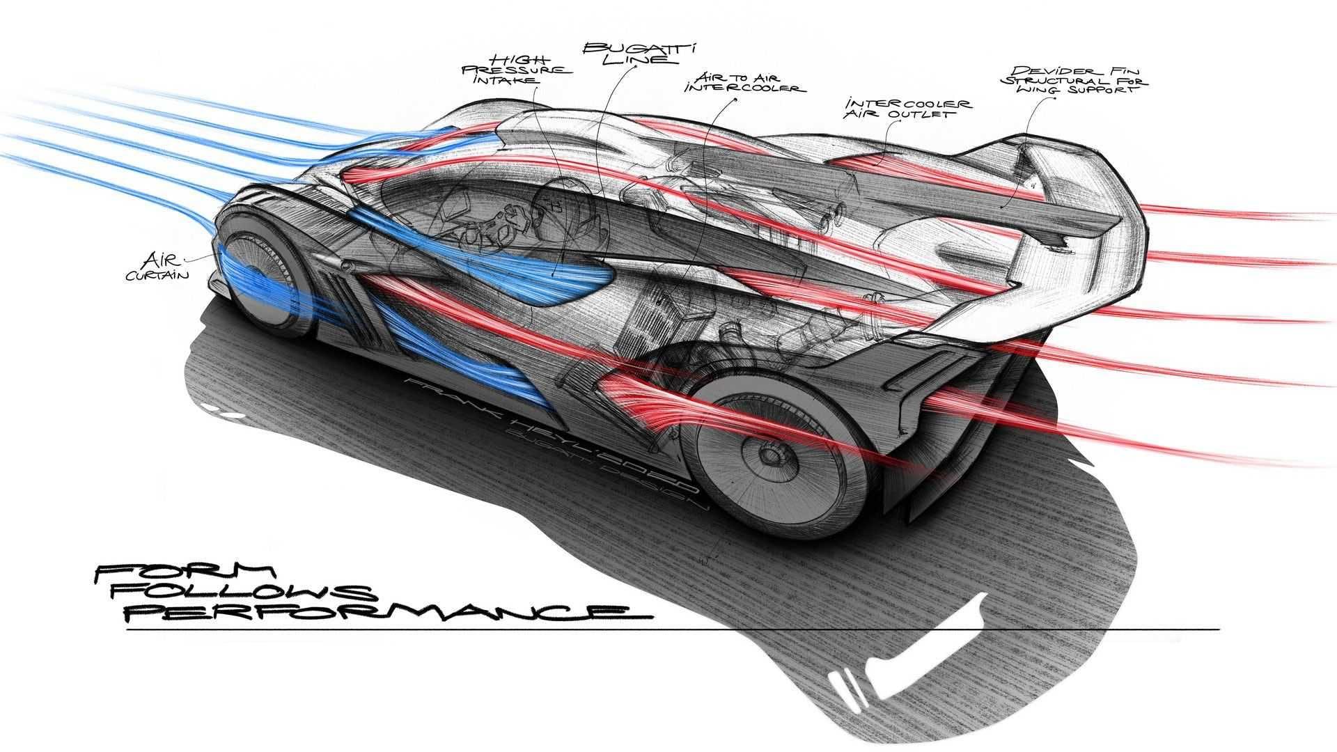 bugatti-bolide flussi aerodinamici