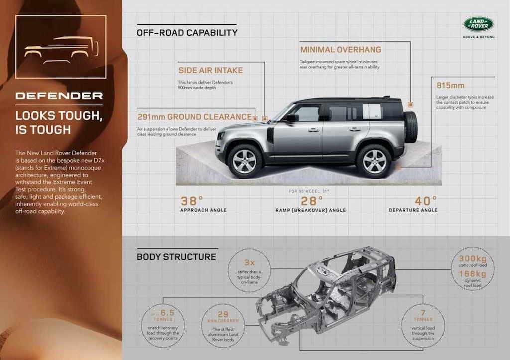 Land Rover Defender nuovo VS vecchio